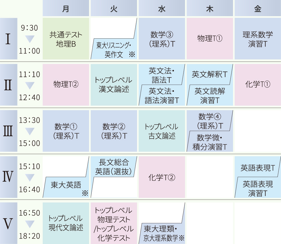 東大・京大コースの時間割例
