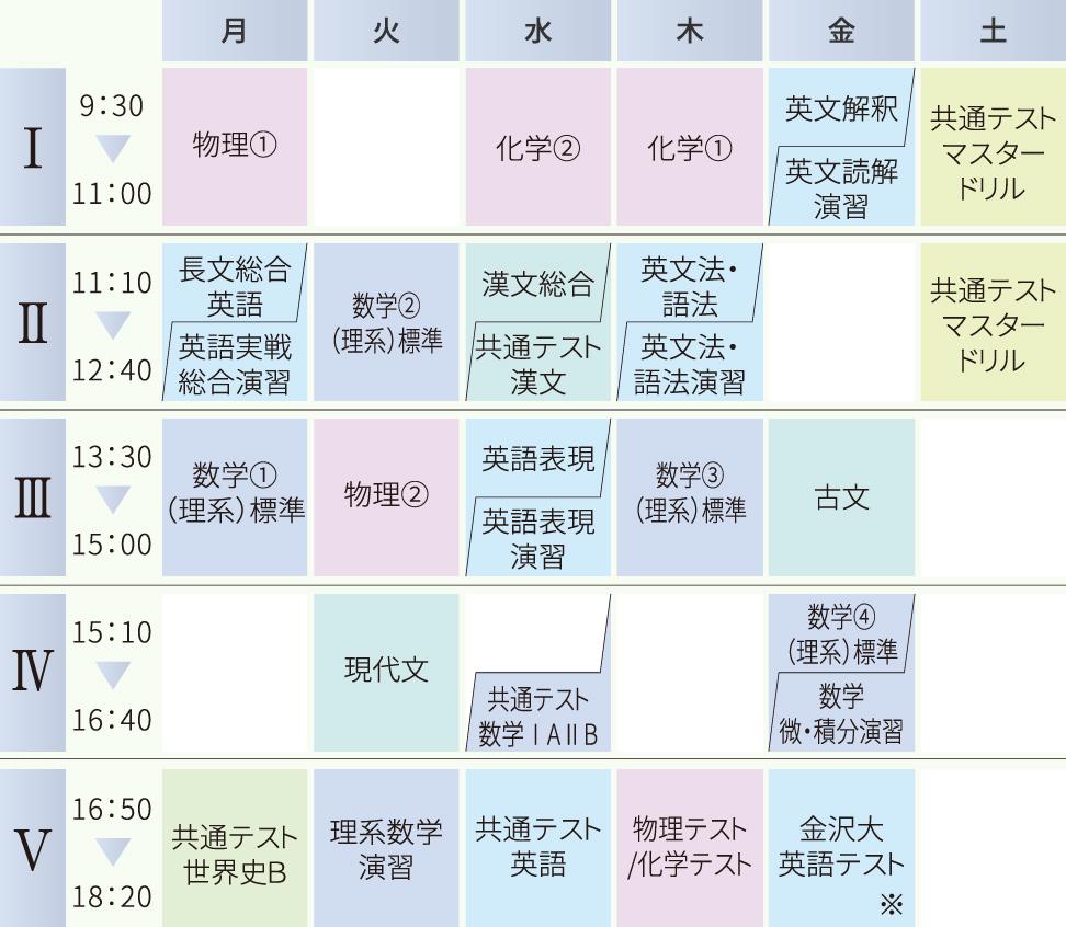金沢大学コースの時間割例