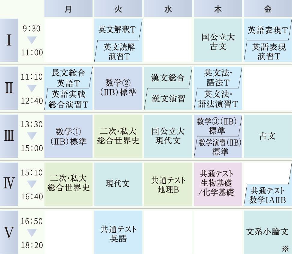 難関国公立大学コースの時間割例